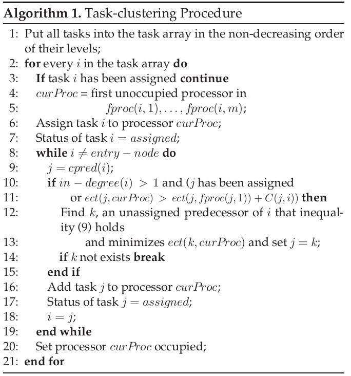 Task-scheduling Procedure =400x