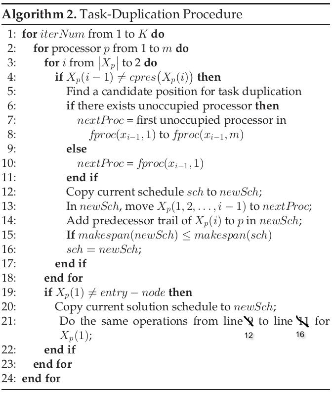 Task-Duplication Procedure =400x